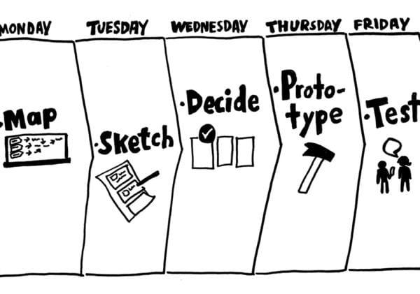 O que eu aprendi com o Design Sprint?